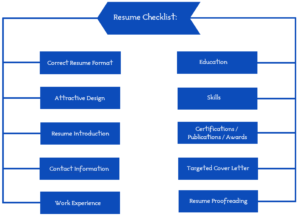 Checklist How To Write Resume Step By